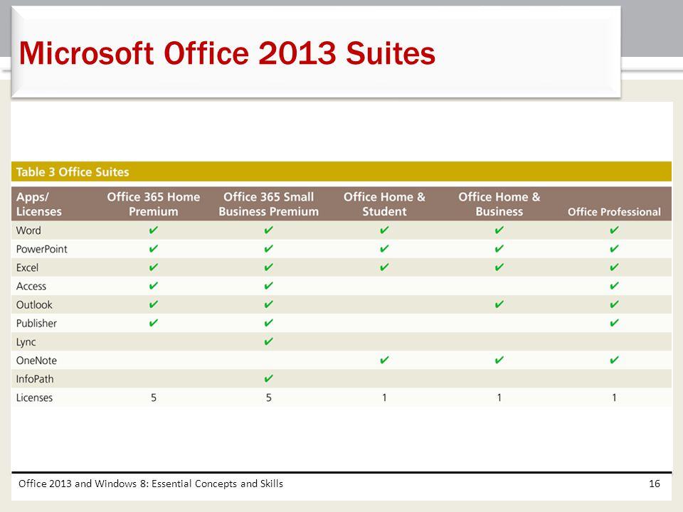 Microsoft Office 2013 Suites