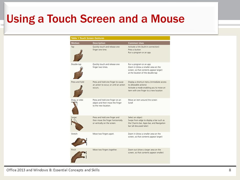Using a Touch Screen and a Mouse