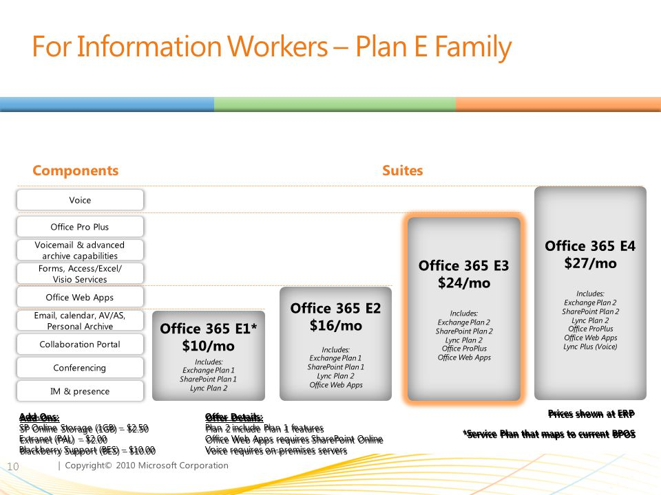 For Information Workers – Plan E Family