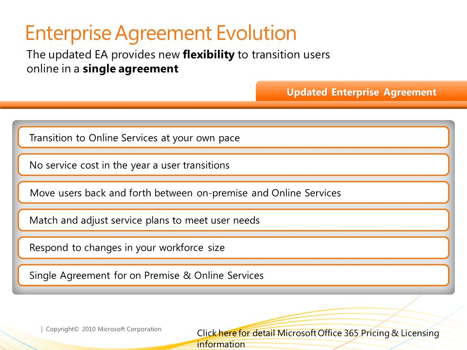 Enterprise Agreement Evolution