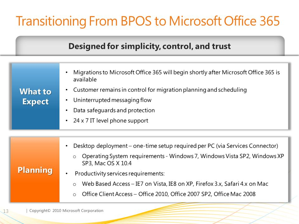 Transitioning From BPOS to Microsoft Office 365