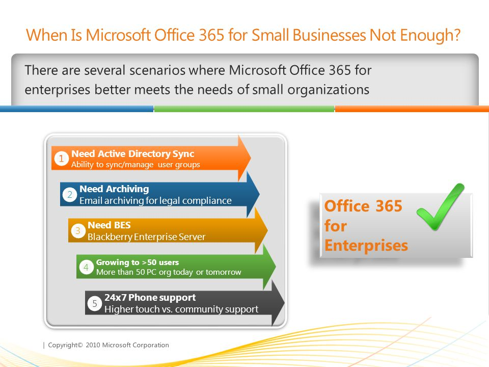 When Is Microsoft Office 365 for Small Businesses Not Enough
