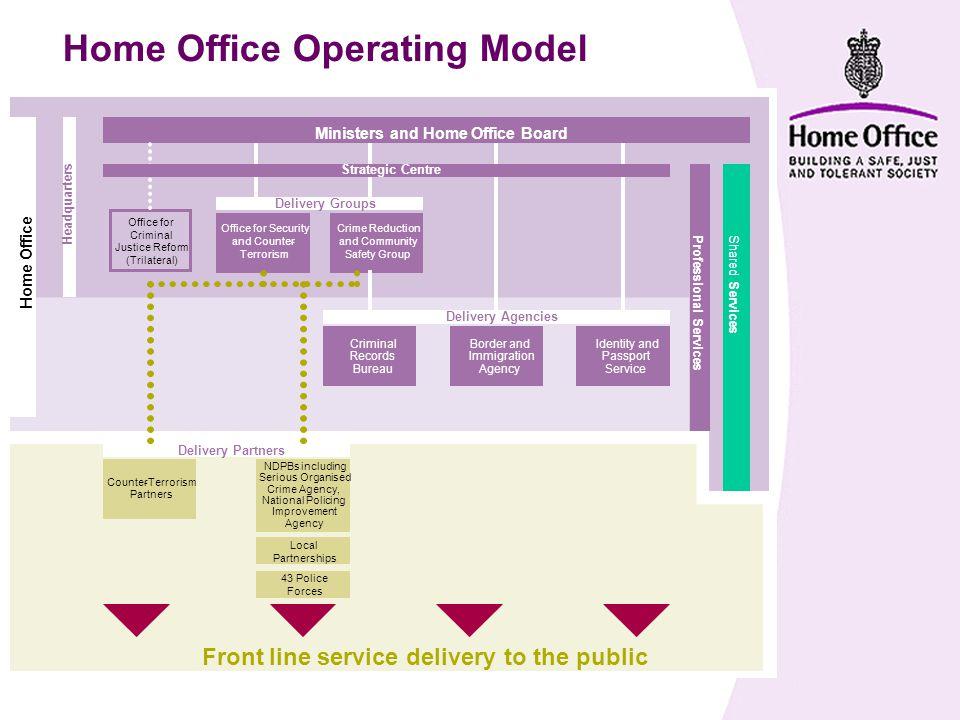 Service Portfolio Finance Procurement Human Resources Pay & Pensions