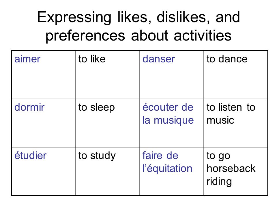 Expressing likes, dislikes, and preferences about activities