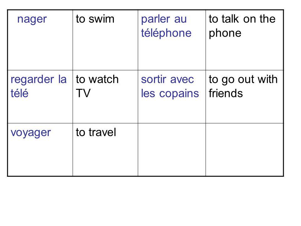nager to swim. parler au téléphone. to talk on the phone. regarder la télé. to watch TV. sortir avec les copains.