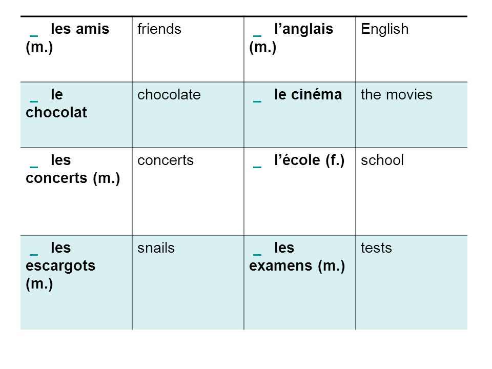 les amis (m.) friends. l'anglais (m.) English. le chocolat. chocolate. le cinéma.