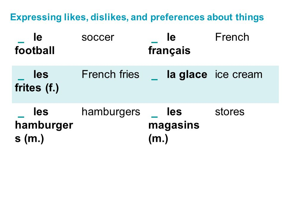 le football soccer le français French les frites (f.) French fries