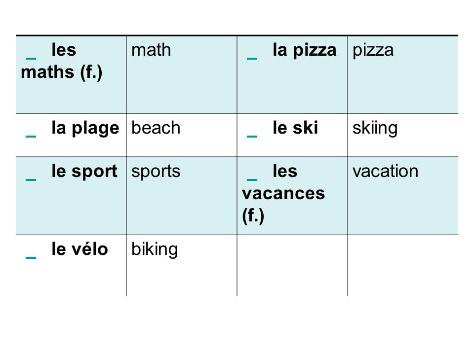 les maths (f.) math. la pizza. pizza. la plage. beach. le ski. skiing.