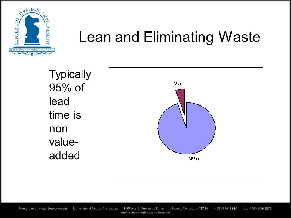 Lean and Eliminating Waste