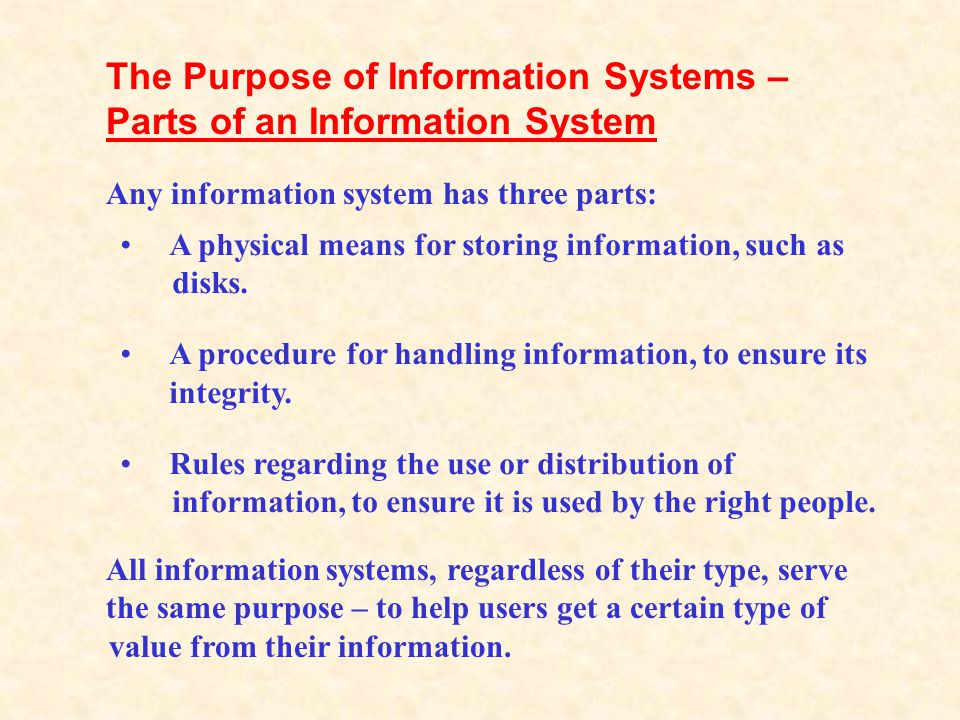 The Purpose of Information Systems – Parts of an Information System