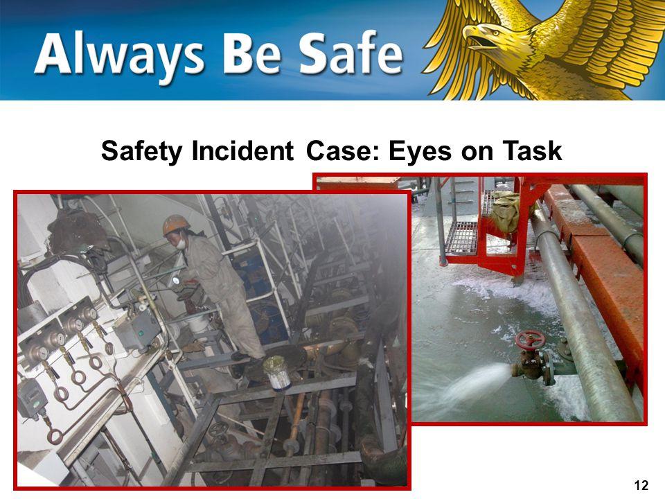 Safety Incident Case: Eyes on Task
