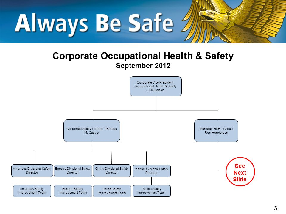 Corporate Occupational Health & Safety