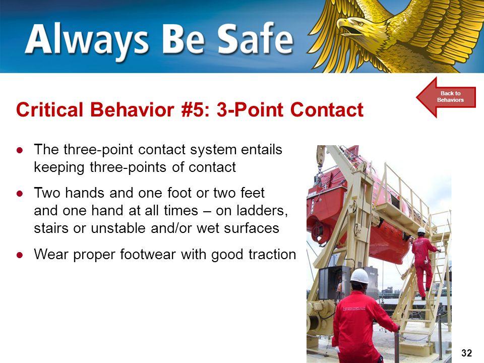 Critical Behavior #5: 3-Point Contact