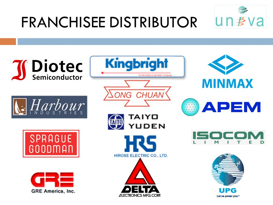 FRANCHISEE DISTRIBUTOR