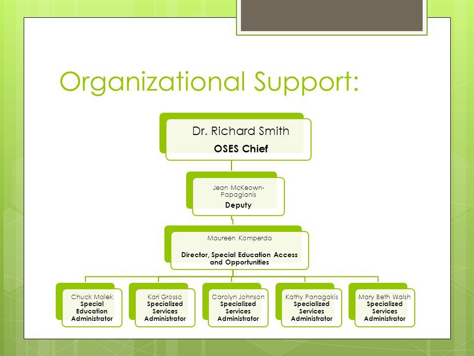 Organizational Support: