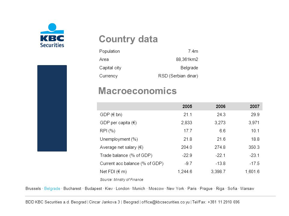 Country data Macroeconomics Population 7.4m Area 88,361km2