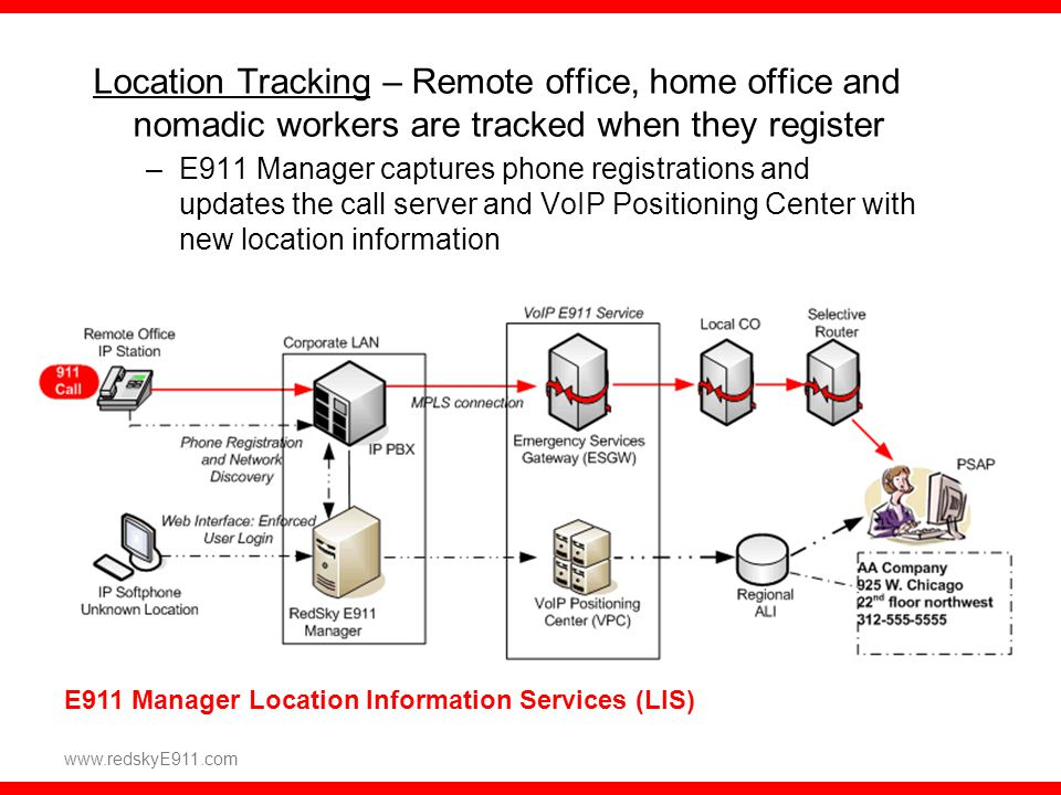 Location Tracking – Remote office, home office and nomadic workers are tracked when they register
