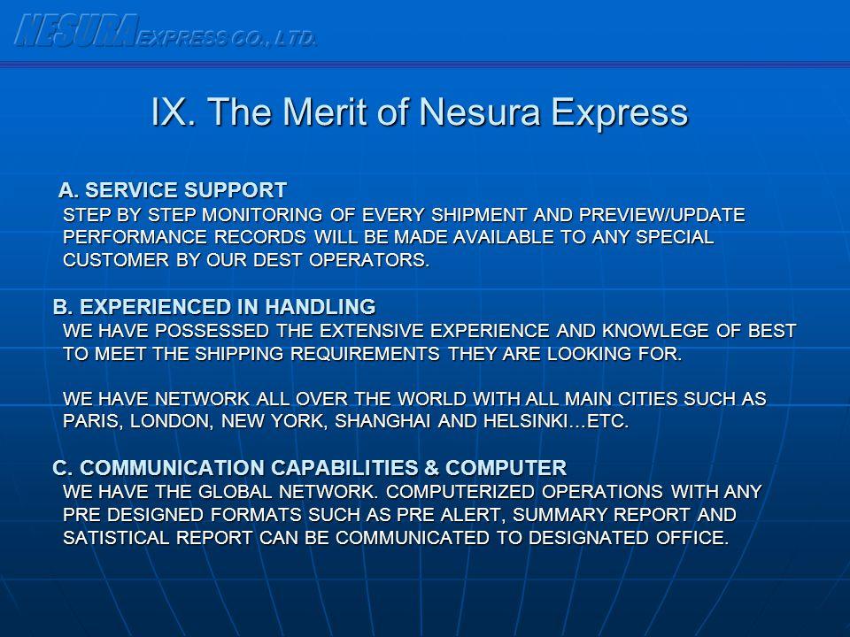 Ⅸ. The Merit of Nesura Express