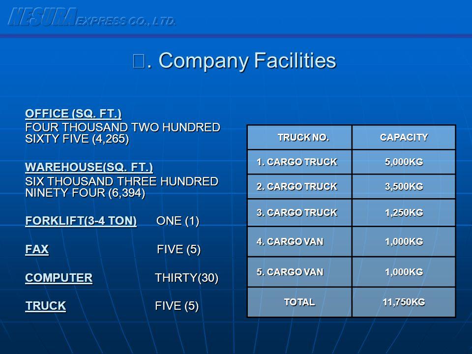 NESURA EXPRESS CO., LTD. Ⅲ. Company Facilities OFFICE (SQ. FT.)