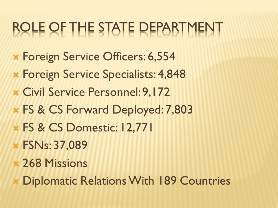 Role of the State Department