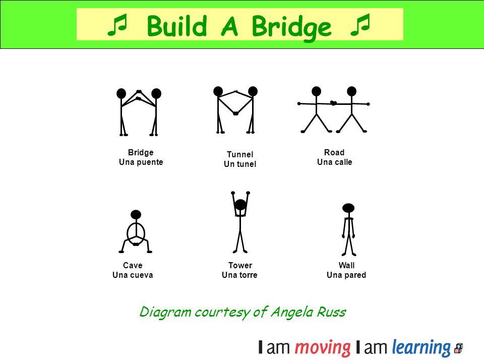  Build A Bridge  Diagram courtesy of Angela Russ Bridge Una puente