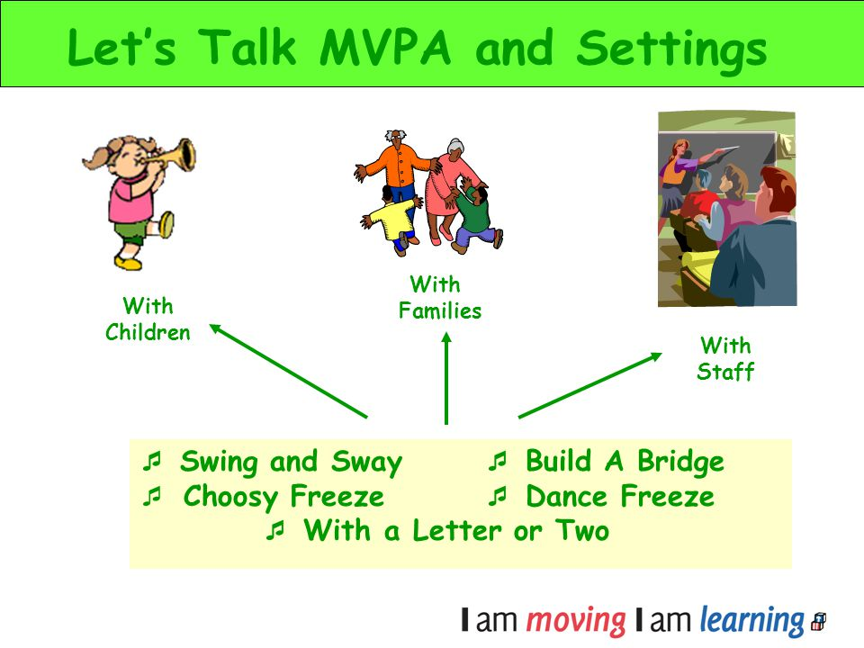 Let's Talk MVPA and Settings