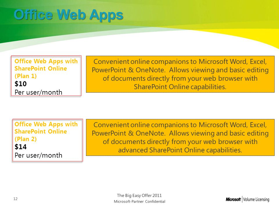 Office Web Apps Office Web Apps with SharePoint Online (Plan 1) $10. Per user/month.