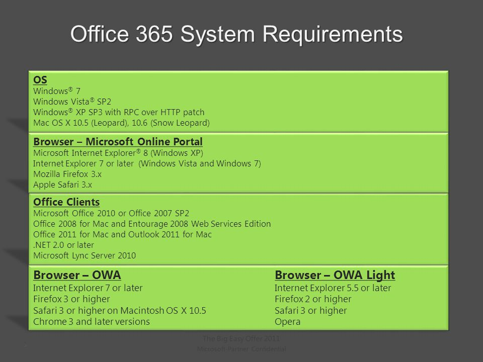 Office 365 System Requirements