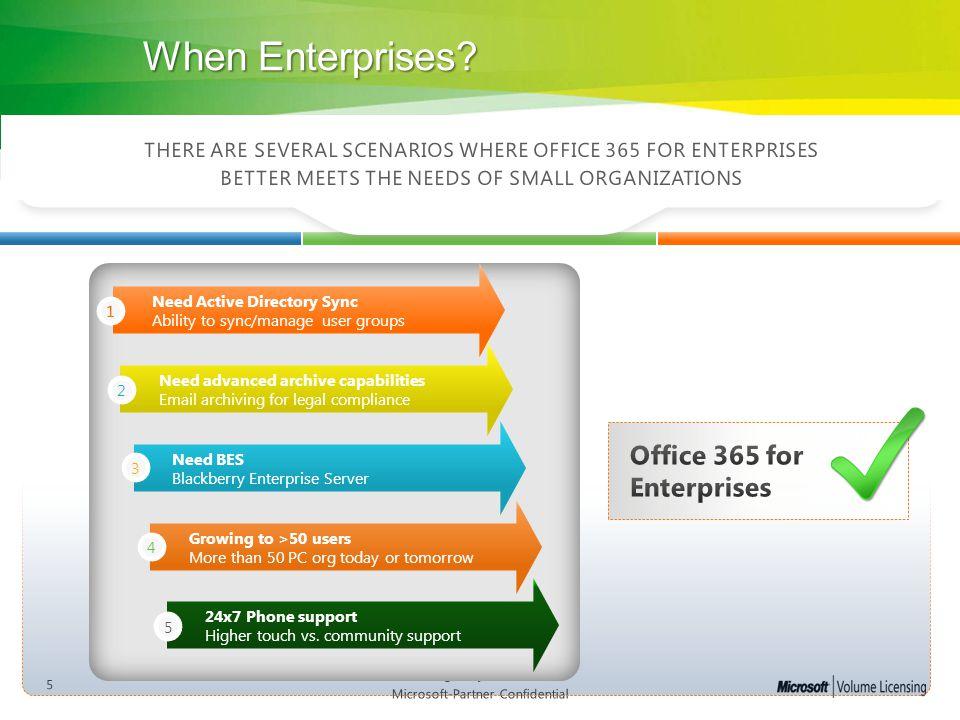 When Enterprises Office 365 for Enterprises