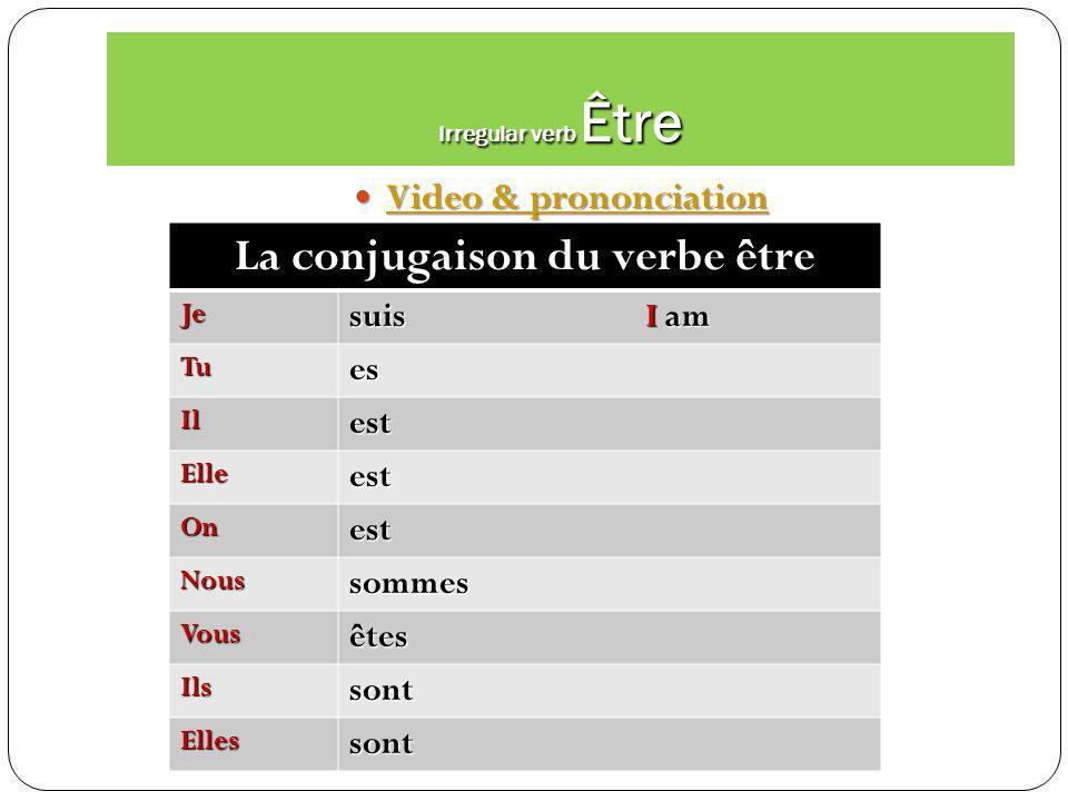 La conjugaison du verbe être