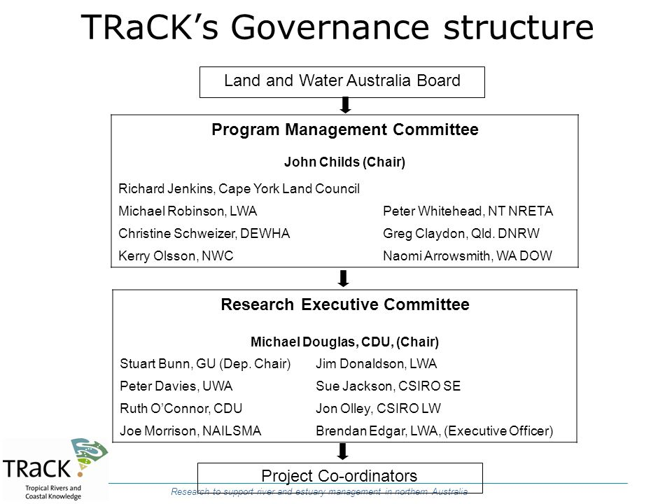 TRaCK's Governance structure