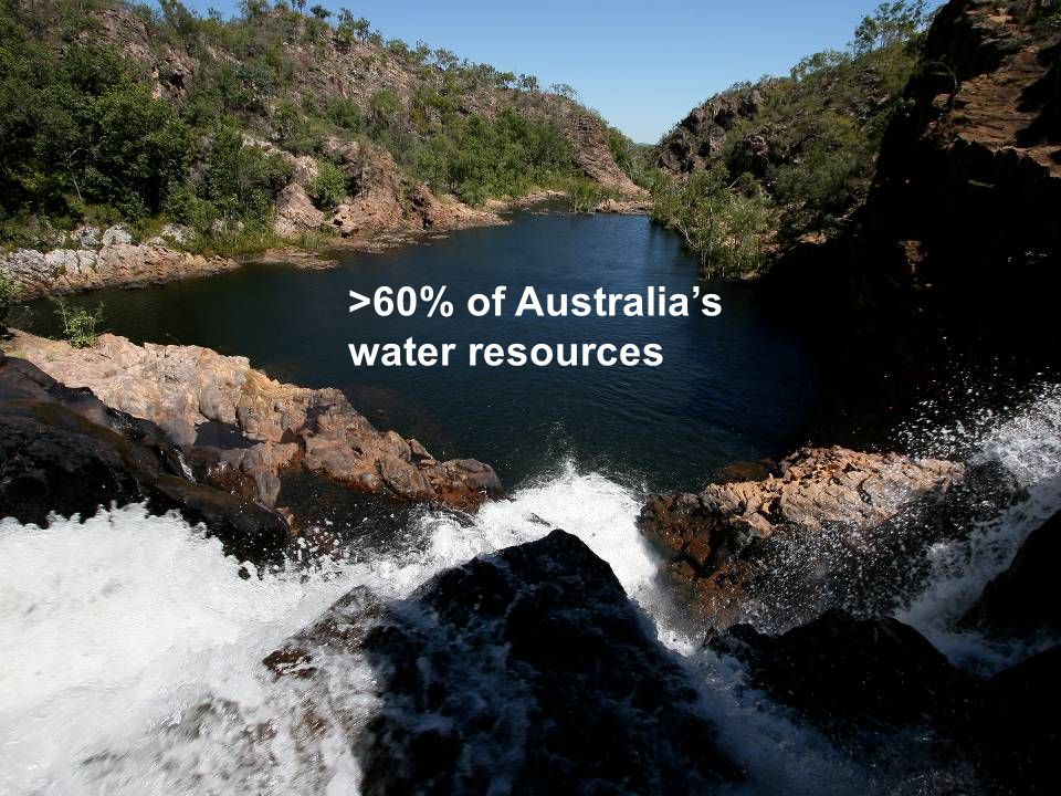 >60% of Australia's water resources