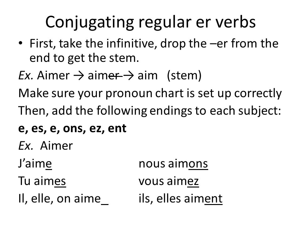 Conjugating regular er verbs