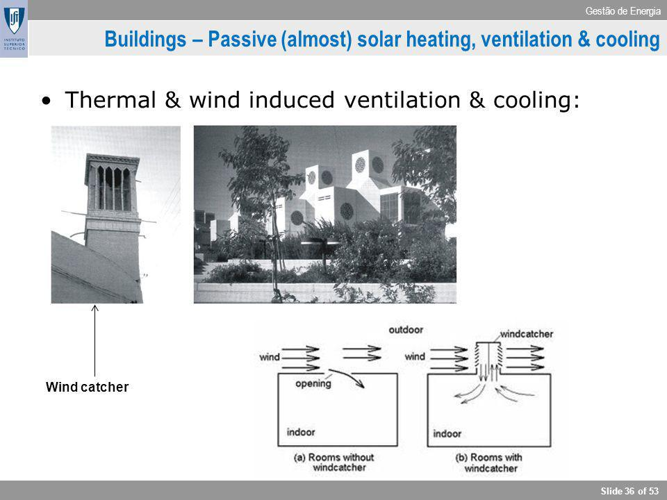 Buildings – Passive (almost) solar heating, ventilation & cooling