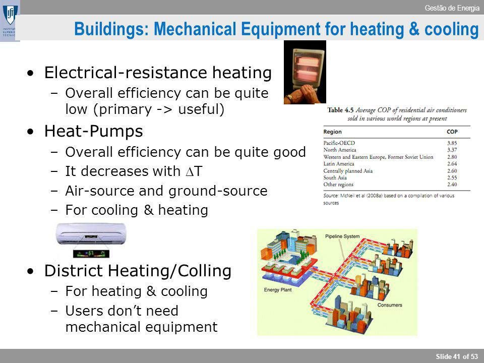 Buildings: Mechanical Equipment for heating & cooling