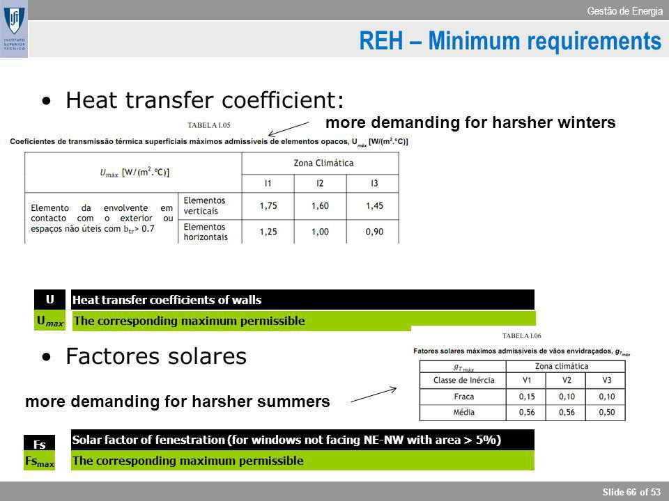 REH – Minimum requirements