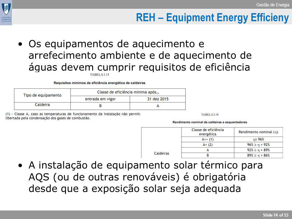 REH – Equipment Energy Efficieny