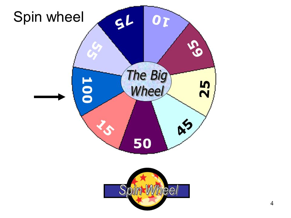 Spin wheel 50 45 25 15 100 55 75 10 65 Spin Wheel The Big Wheel