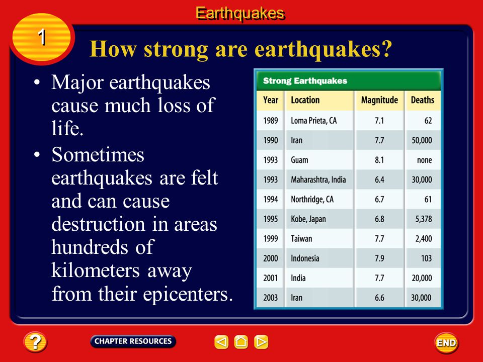 How strong are earthquakes
