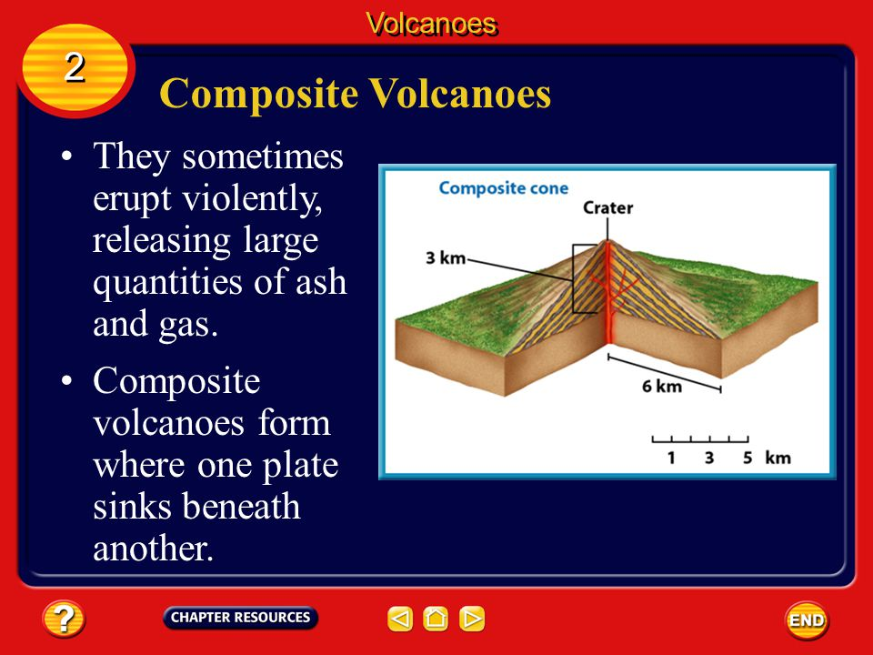 Volcanoes 2. Composite Volcanoes. They sometimes erupt violently, releasing large quantities of ash and gas.