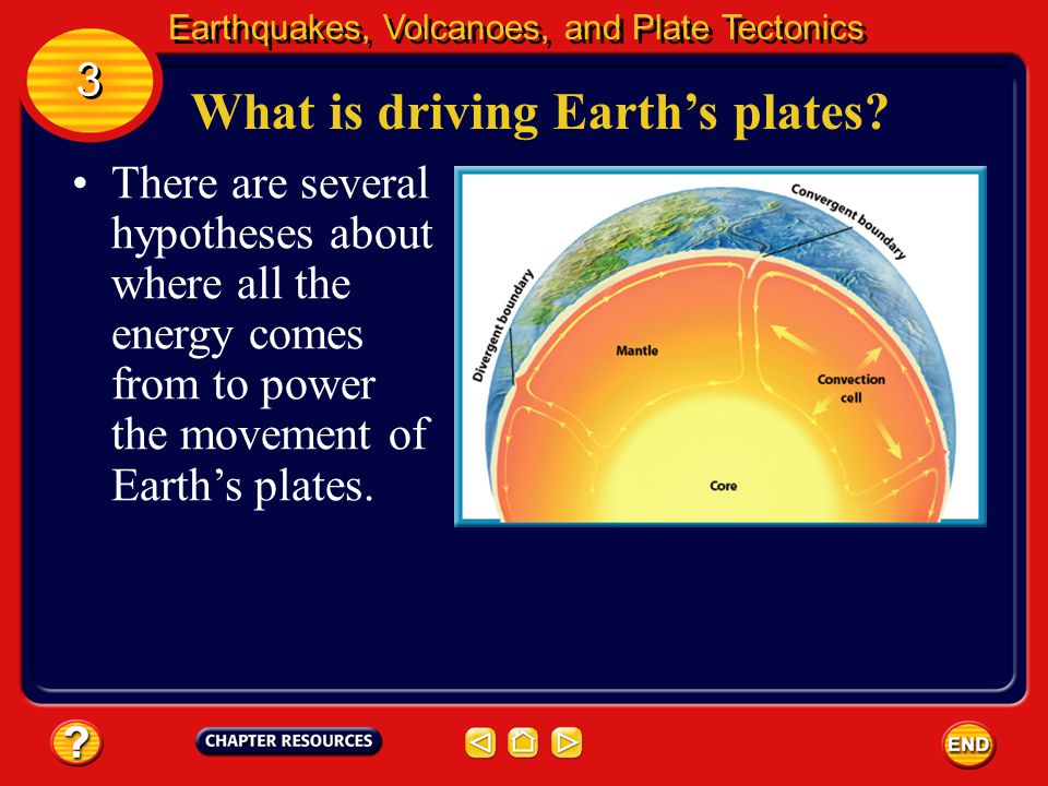 What is driving Earth's plates