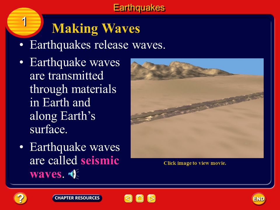 Making Waves 1 Earthquakes release waves.