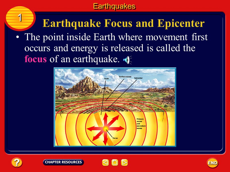 Earthquake Focus and Epicenter
