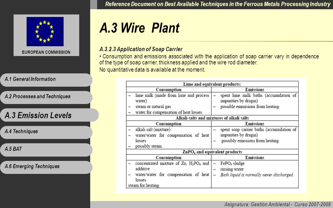 A.3 Wire Plant A.3 Emission Levels A.3.2.3 Application of Soap Carrier