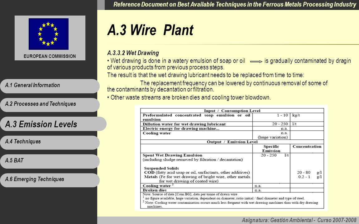 A.3 Wire Plant A.3 Emission Levels A.3.3.2 Wet Drawing