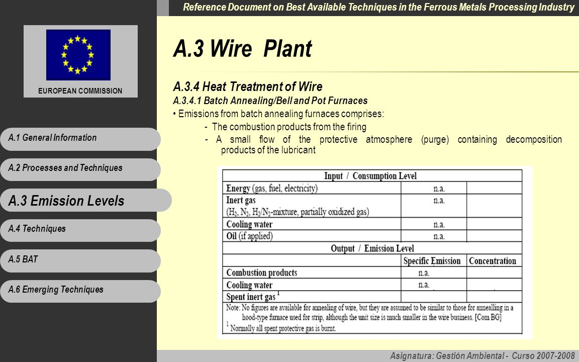 A.3 Wire Plant A.3 Emission Levels A.3.4 Heat Treatment of Wire