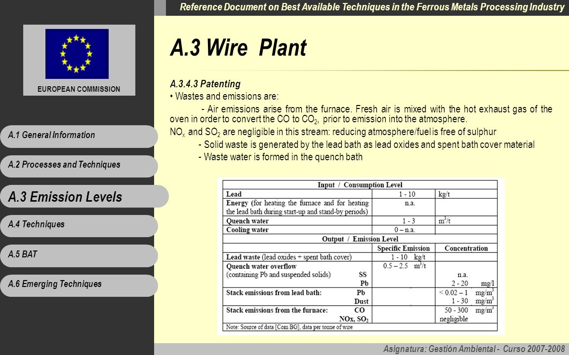 A.3 Wire Plant A.3 Emission Levels A Patenting