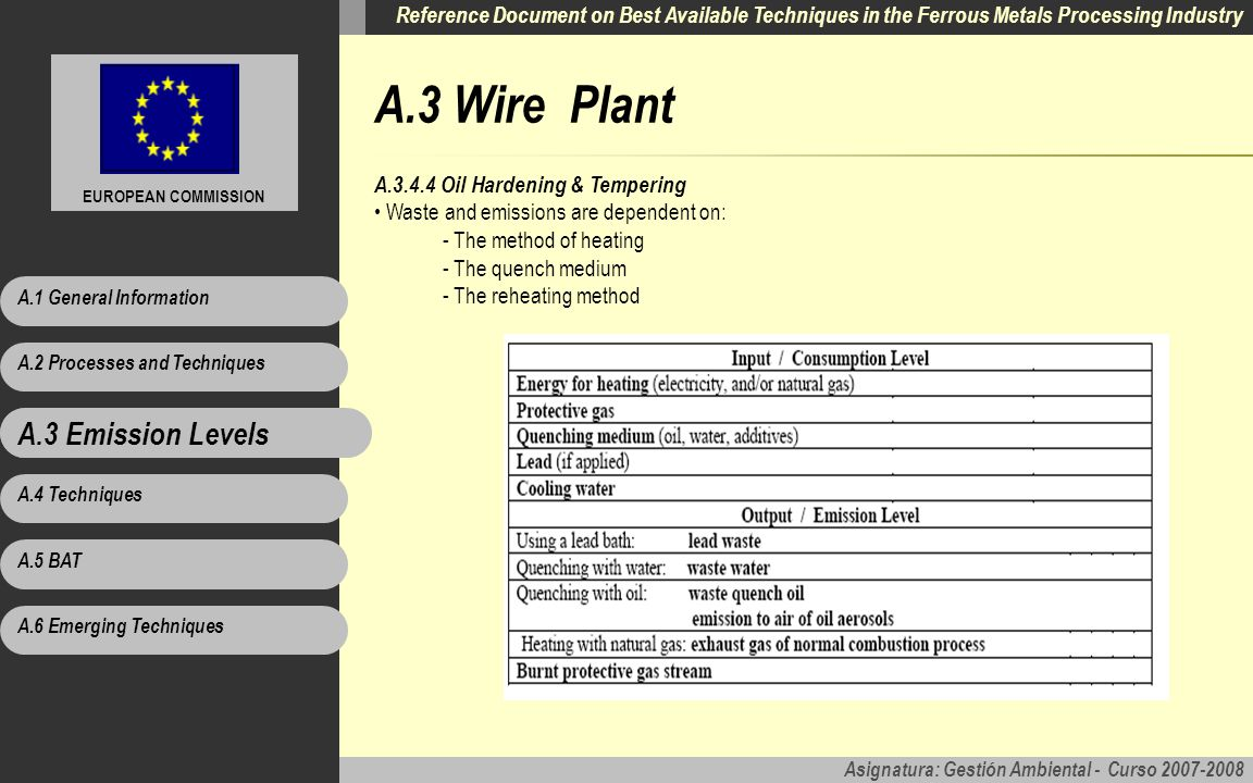 A.3 Wire Plant A.3 Emission Levels A Oil Hardening & Tempering