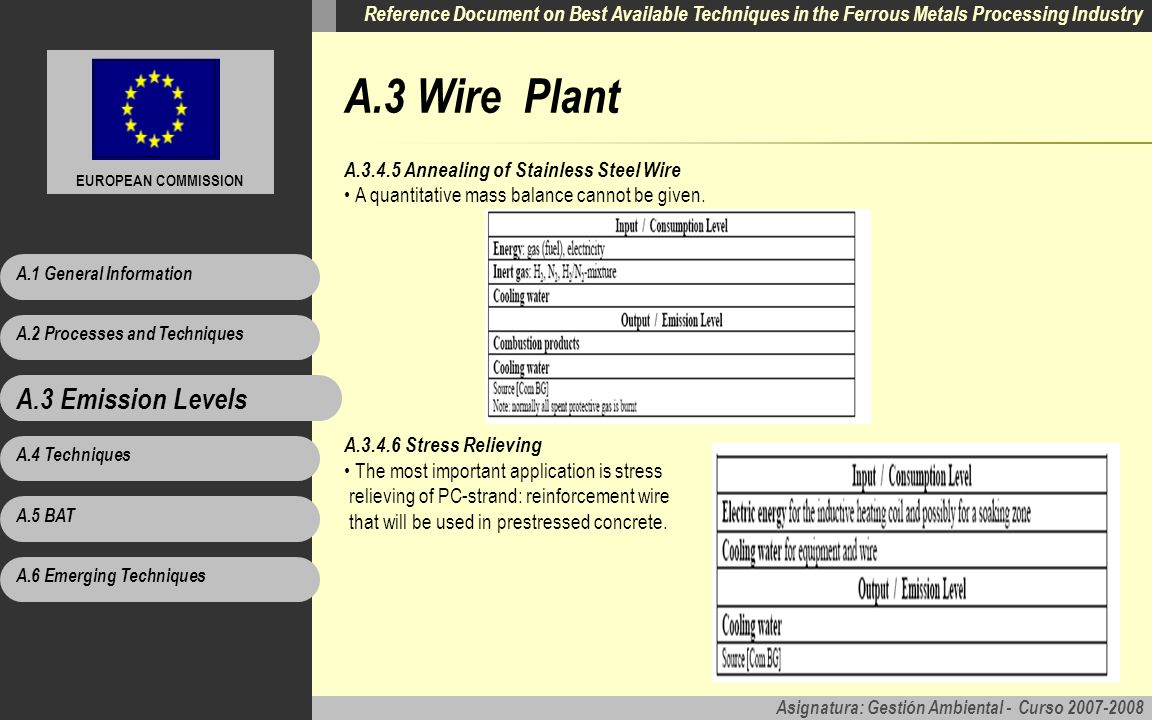 A.3 Wire Plant A.3 Emission Levels