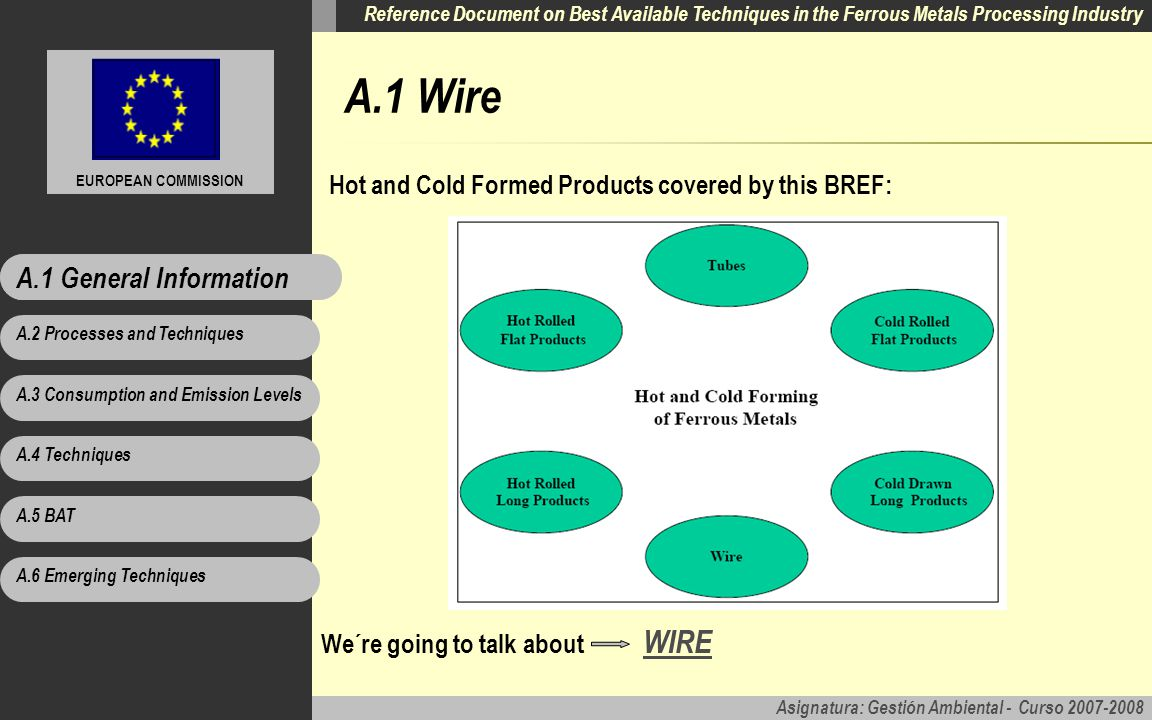 A.1 Wire A.1 General Information